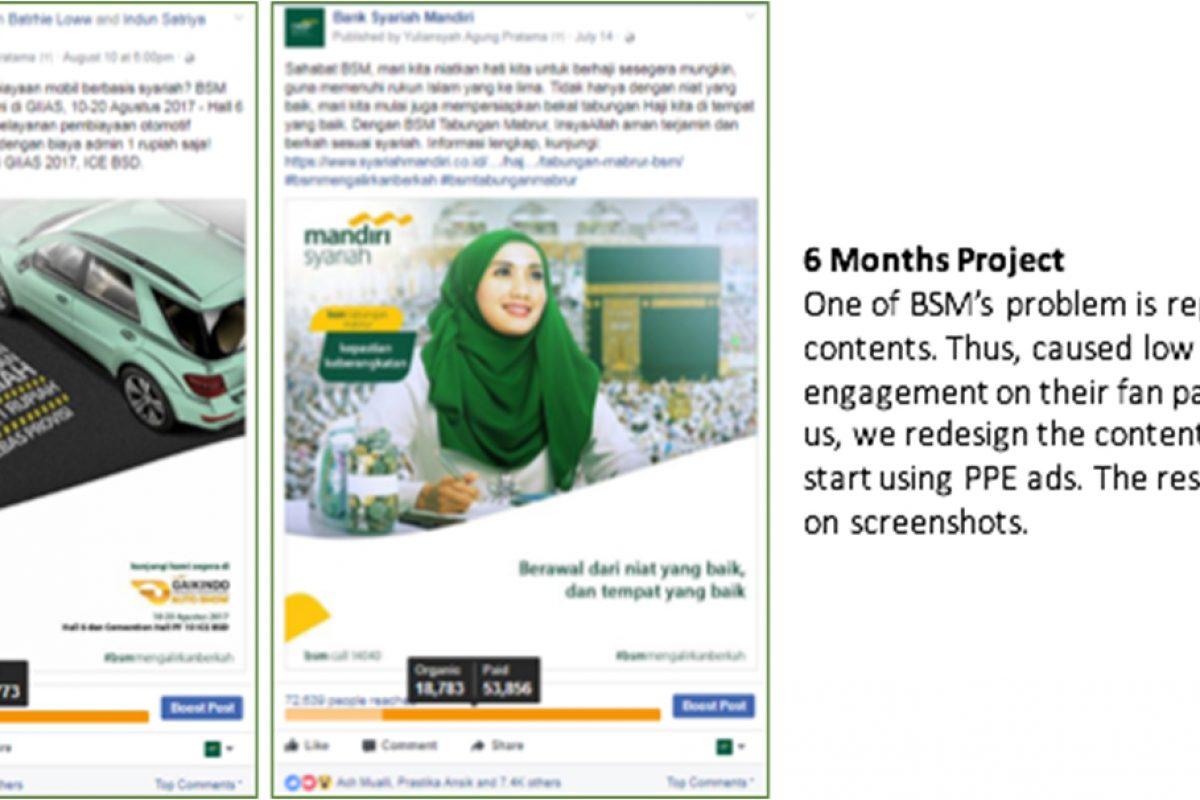Bank Syariah Mandiri Social Media Content