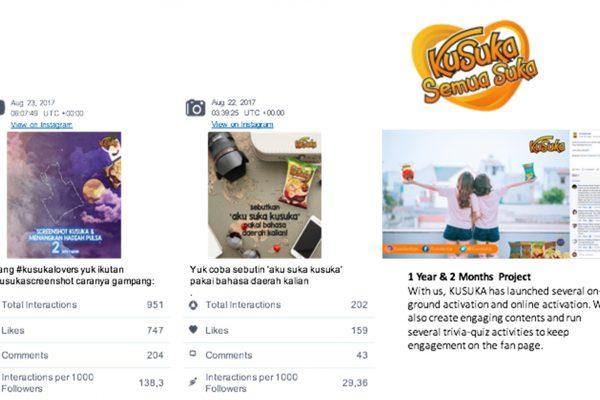 Kusuka Social Media Development